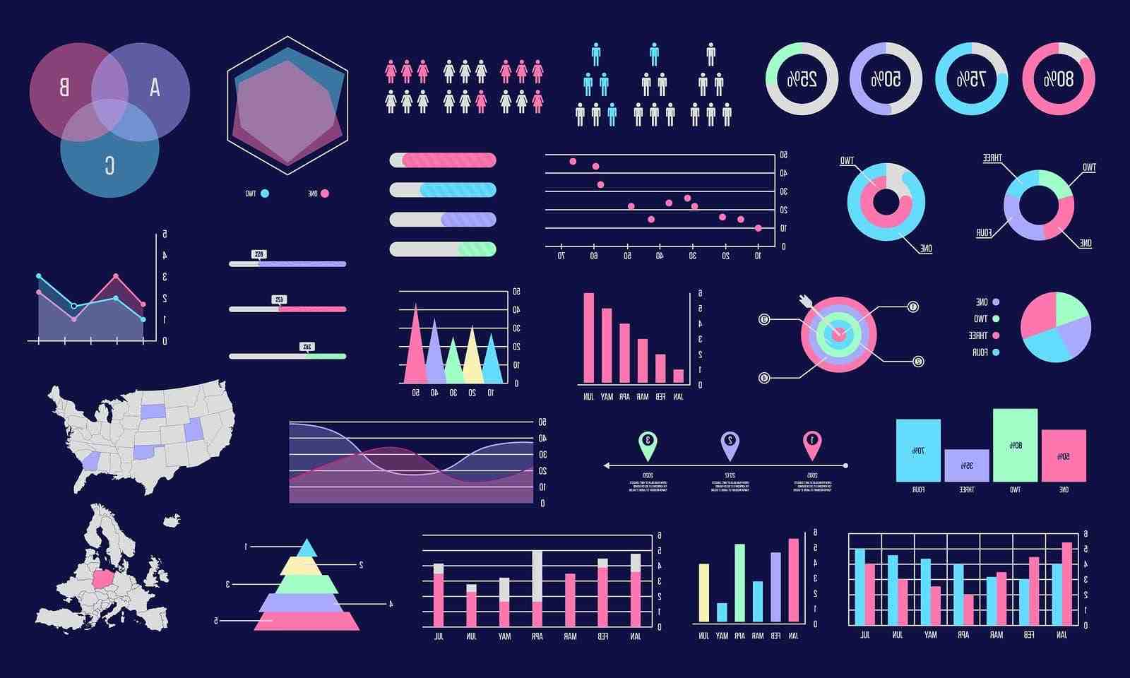 Is data visualization a good career?