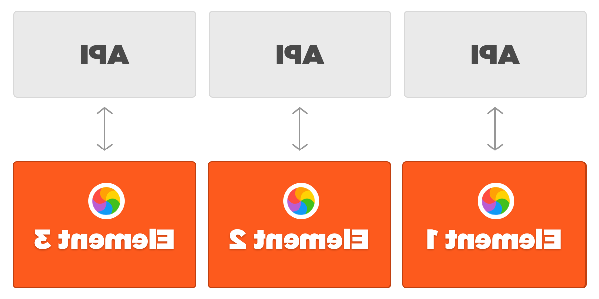 Is there an API for indeed?