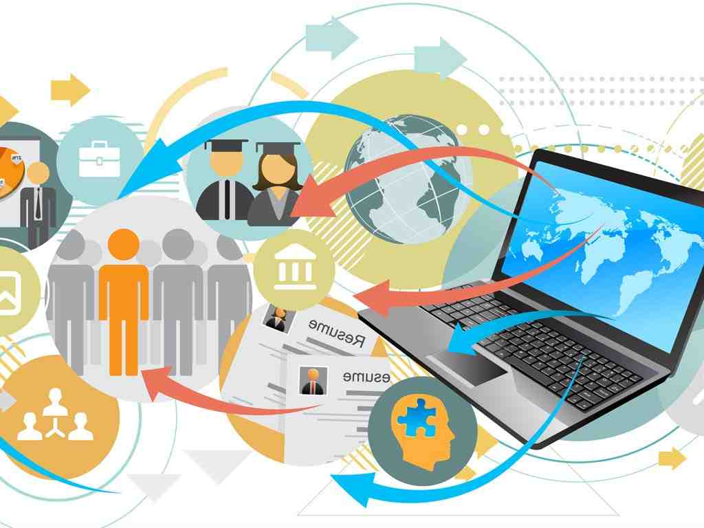 What is recruitment technology?