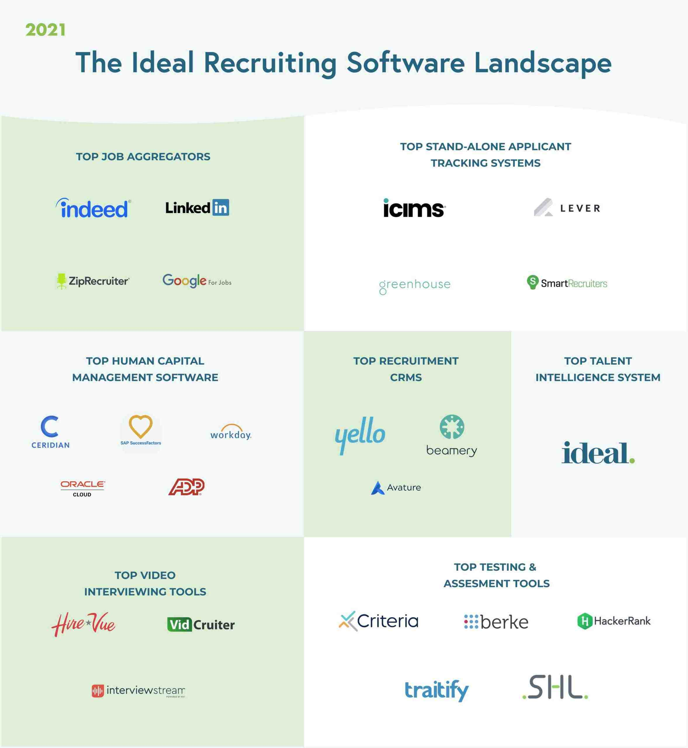 What is the best job search engine?