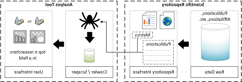 What is the best web crawler?