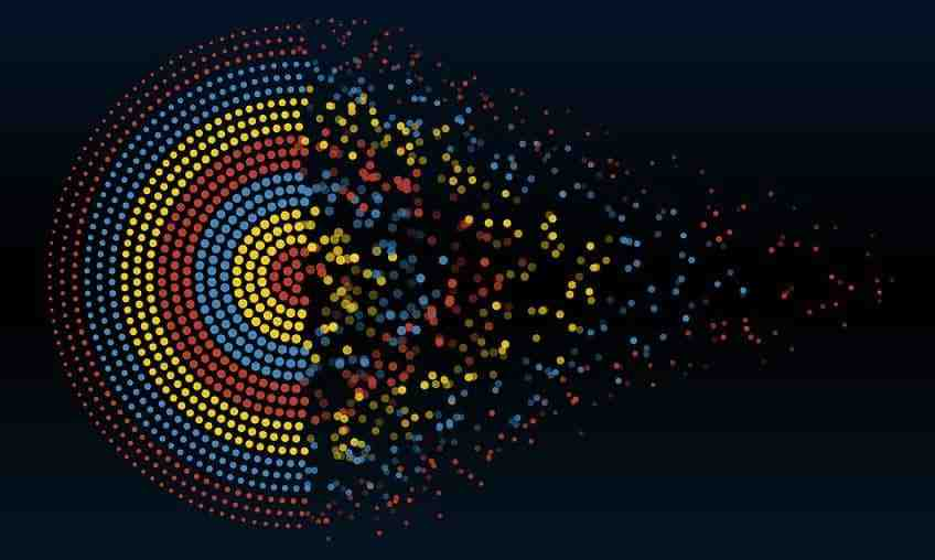 What is the future of data visualization?
