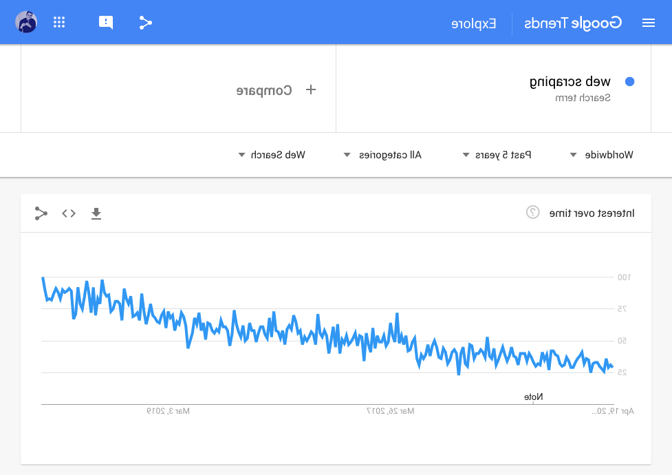 What is the future of web scraping?