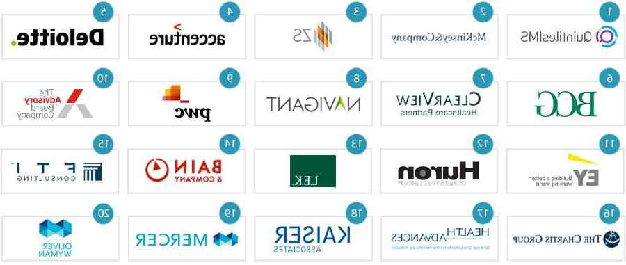Who are the Big 5 consulting firms?