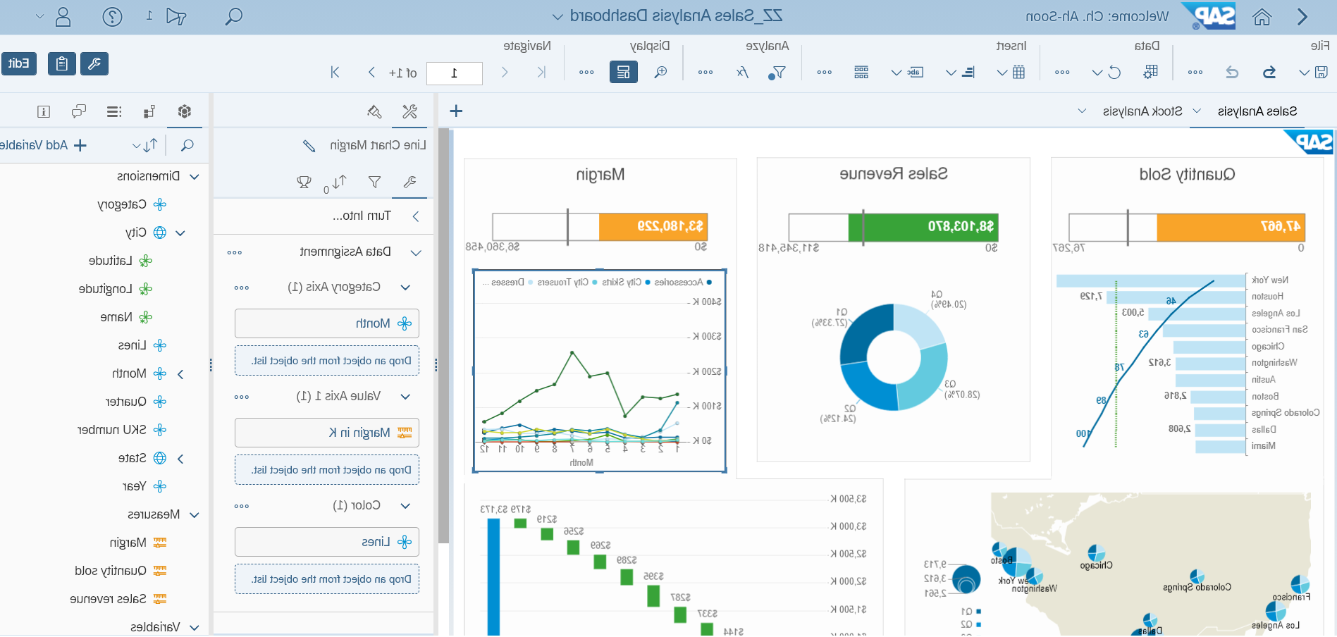 Is business intelligence the same as Business Objects?