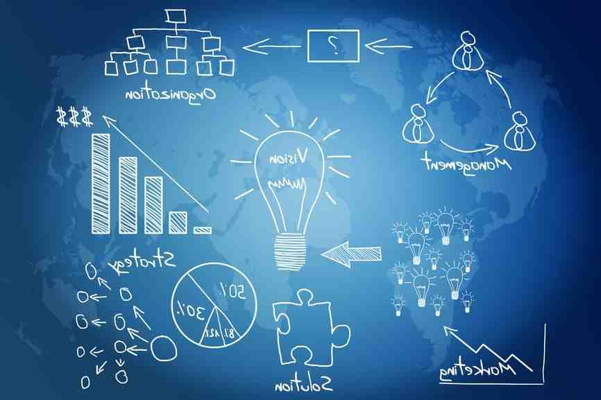 What are the six benefits of using business intelligence in an Organisation?