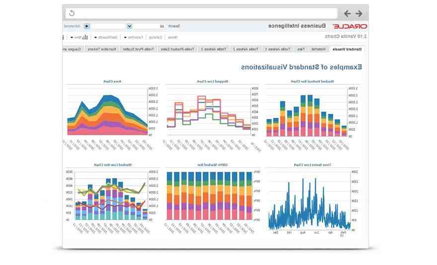 What business intelligence can help small restaurants
