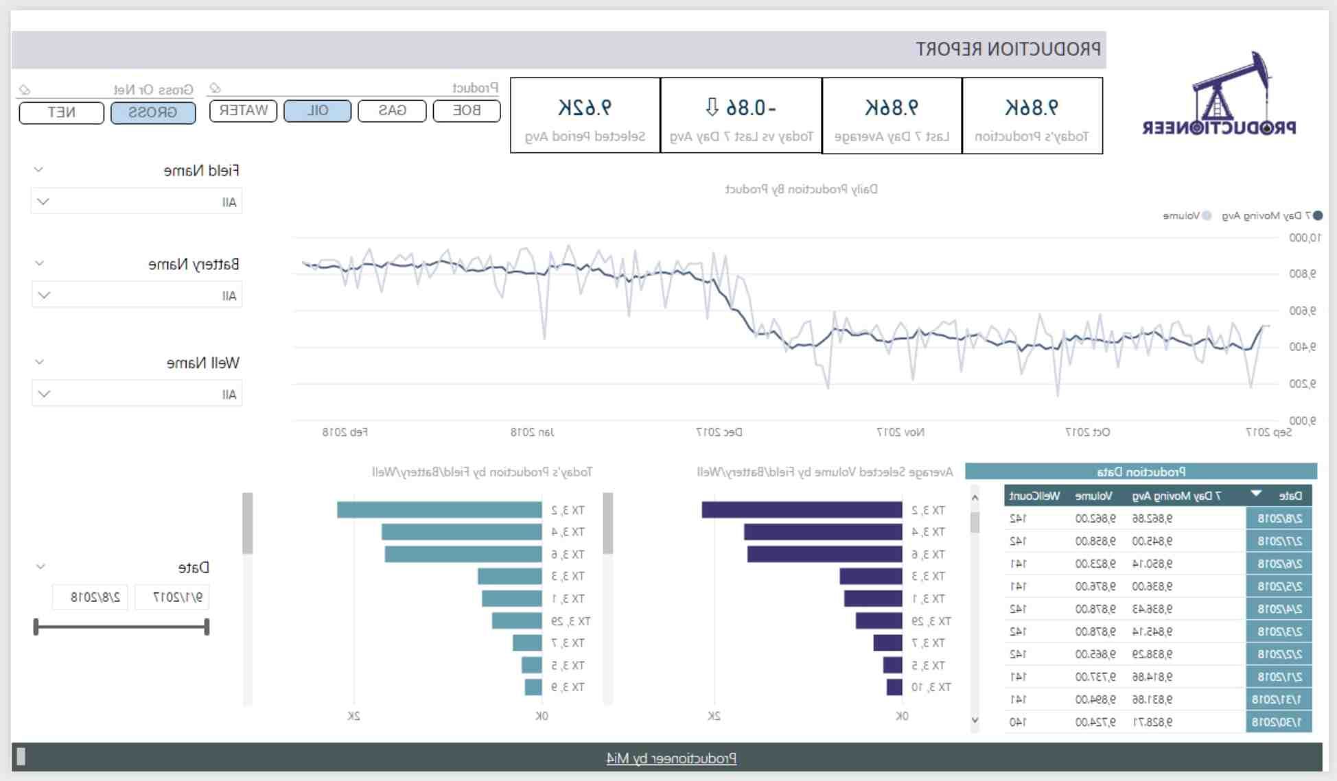 What do you mean by business intelligence dashboard