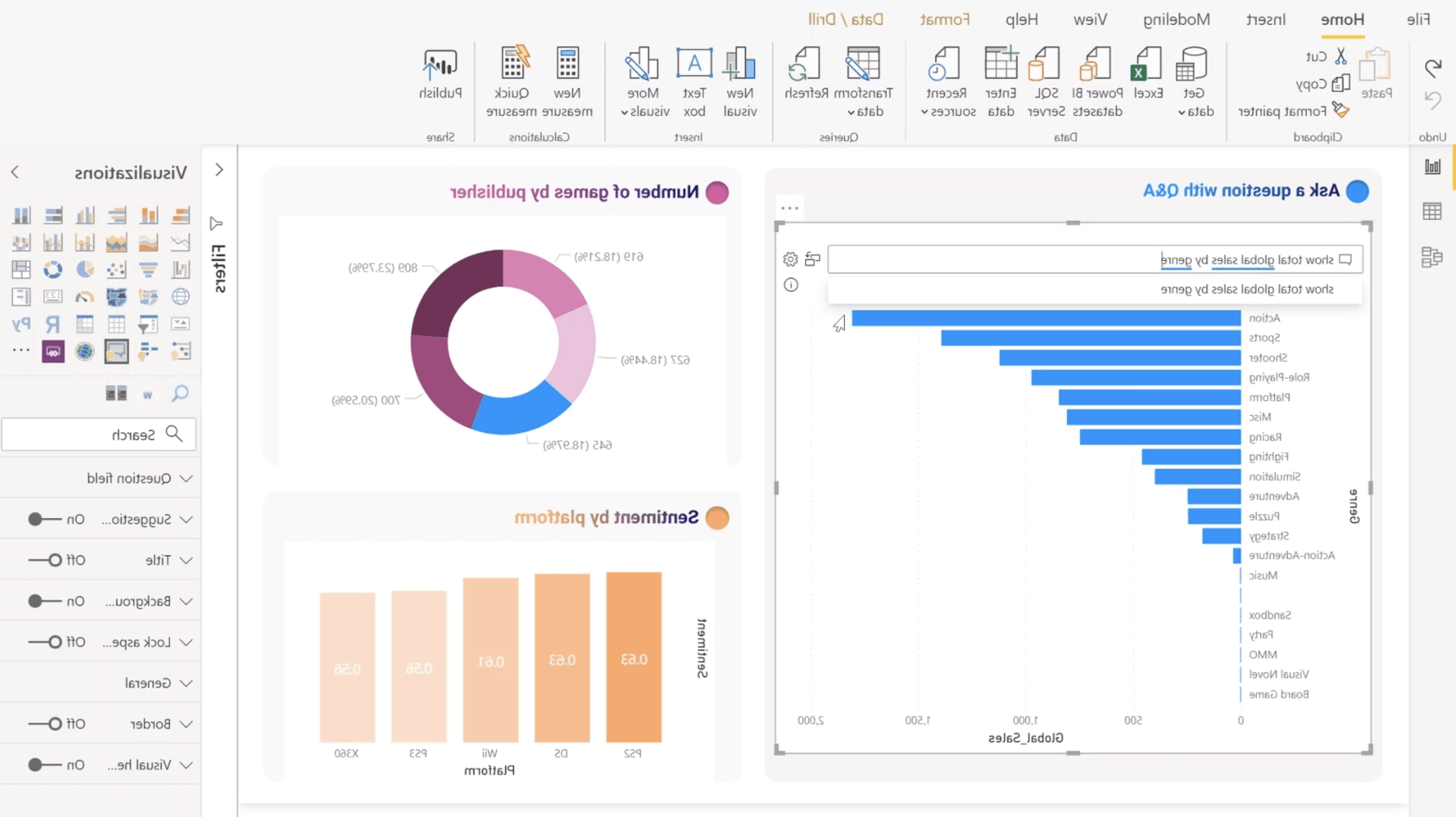 What does Microsoft Business Intelligence do?