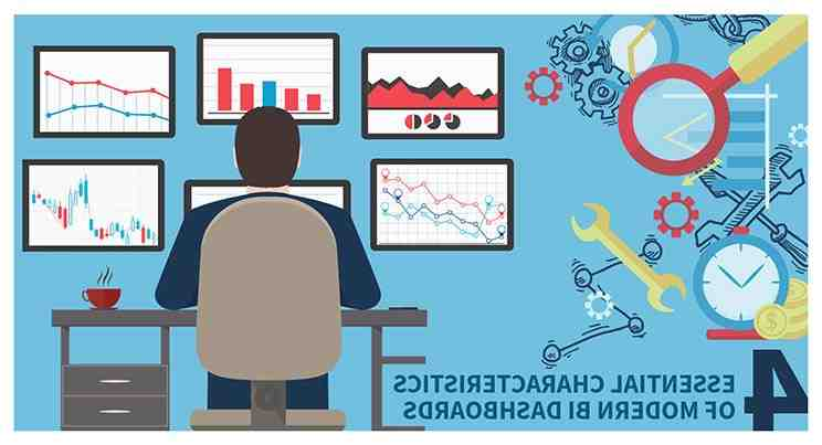 What is Business Intelligence with example?