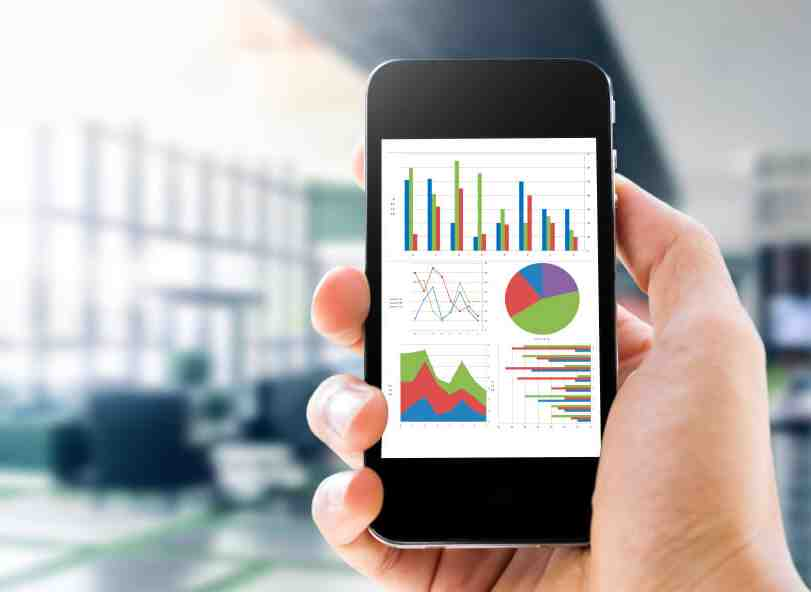 What is Mobile Business Intelligence in Big Data?