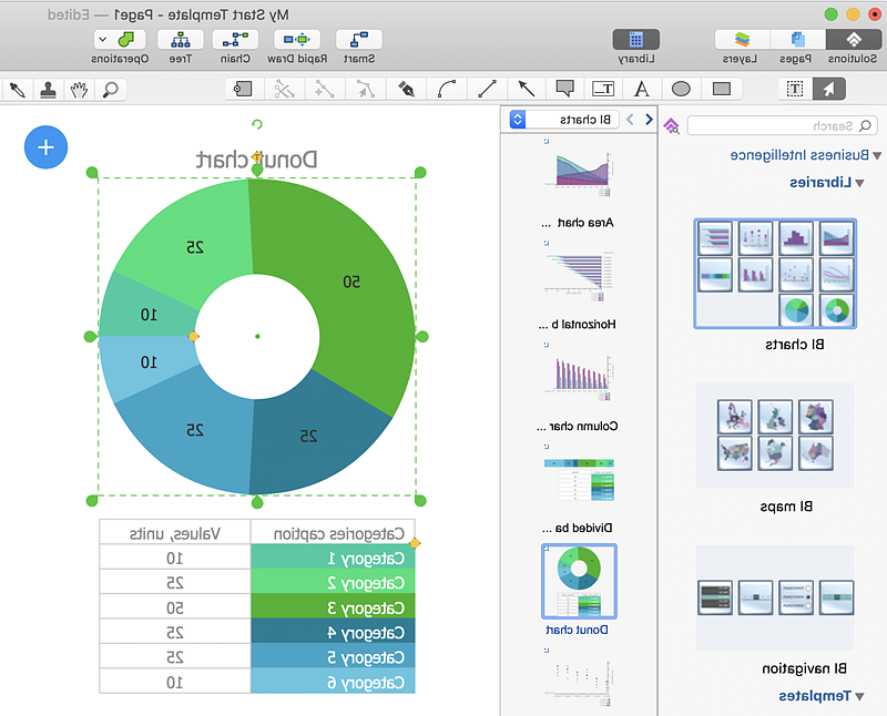 What is business intelligence dashboard?