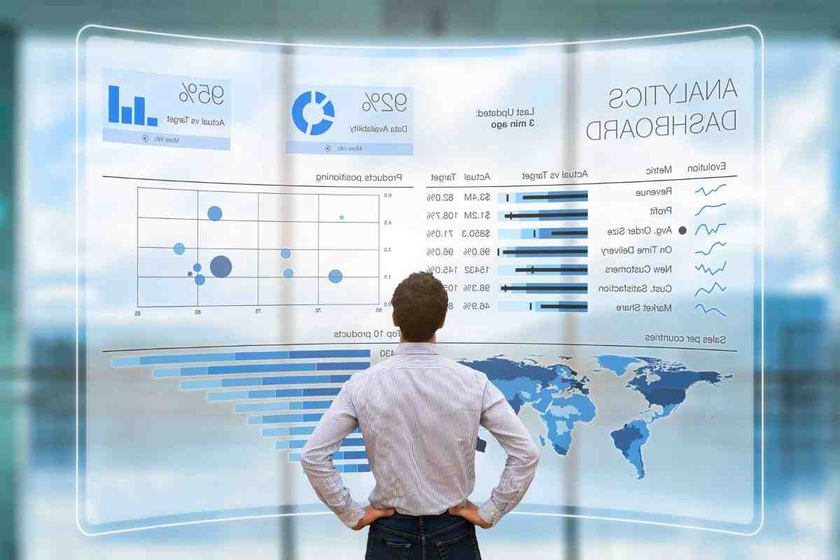What is business intelligence faqs