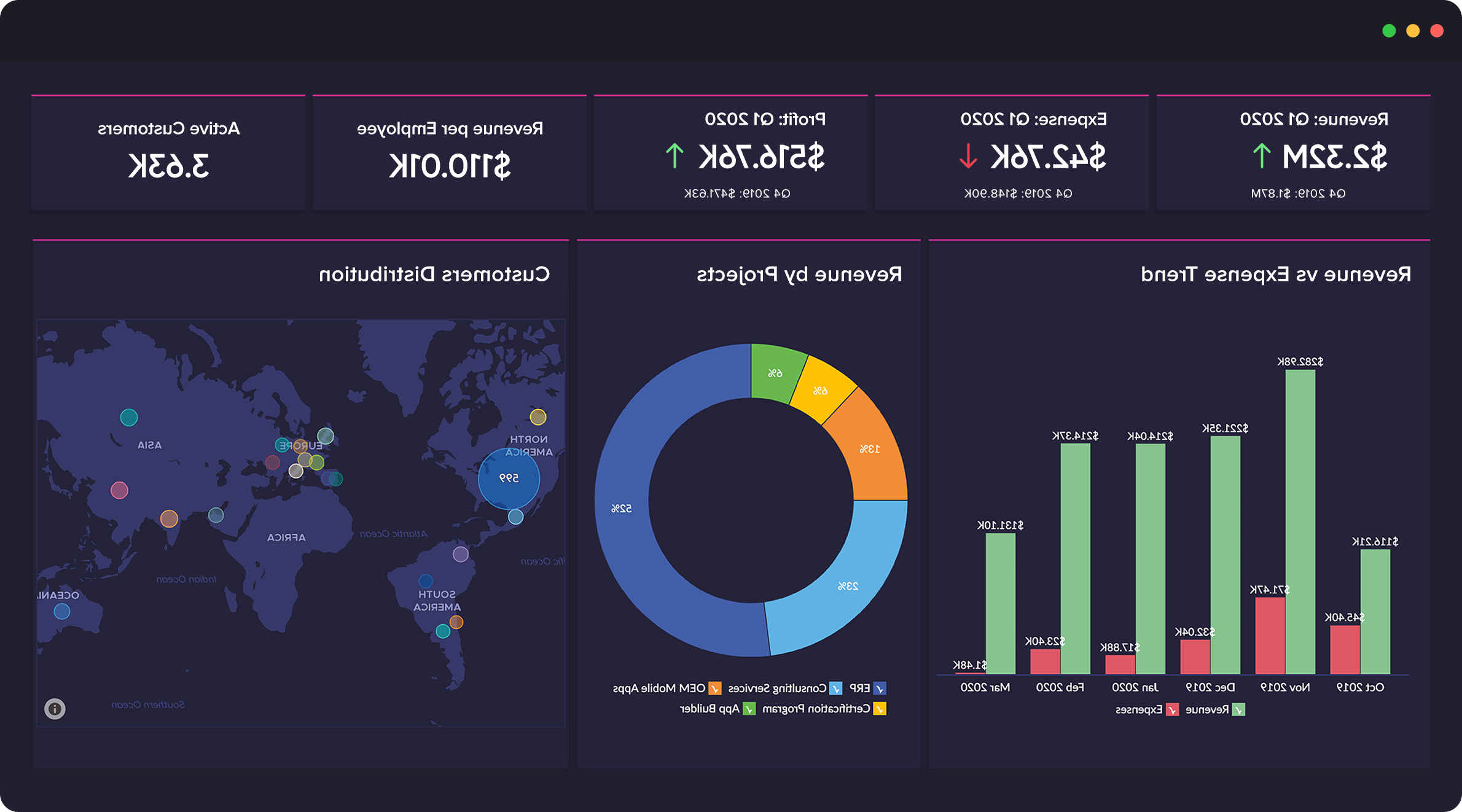 What is meaning of business intelligence dashboard