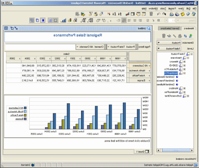 What is oracle business intelligence discoverer