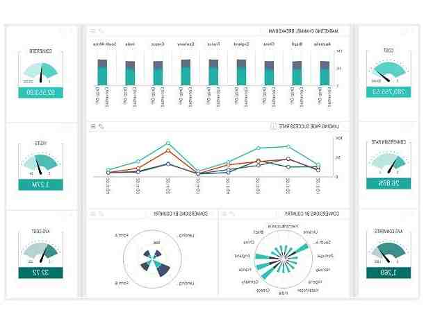 What is the purpose of business intelligence?