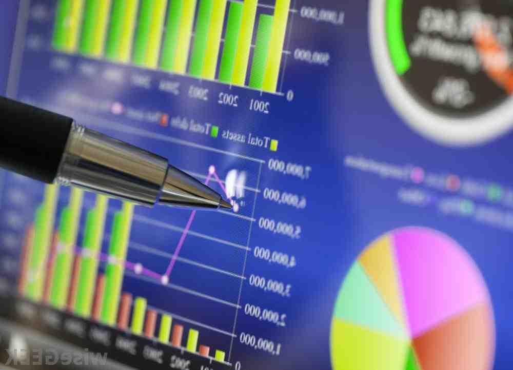 What should a business intelligence analyst know