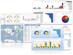 Which industries use business intelligence?