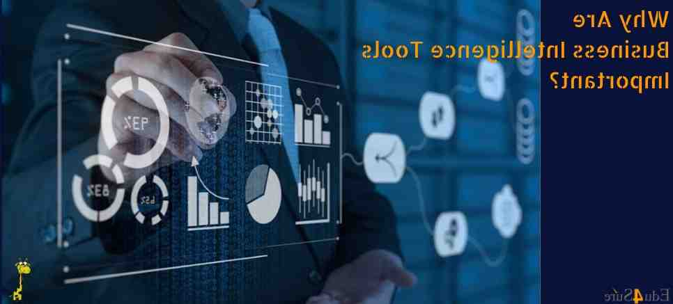 Why is business intelligence important today