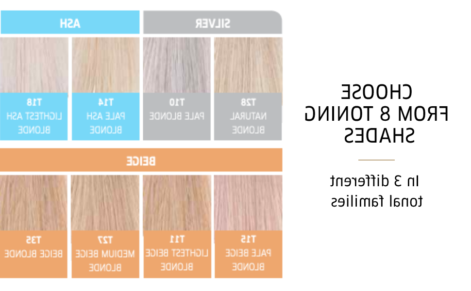 How do I know what volume developer to use with bleach?