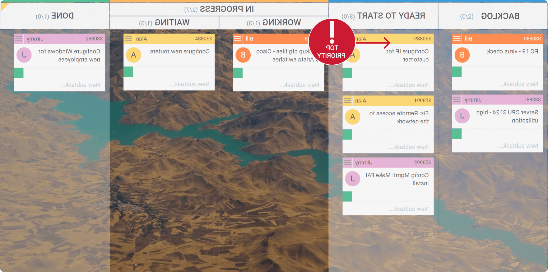 How do you prioritize tasks when working on multiple things at once?