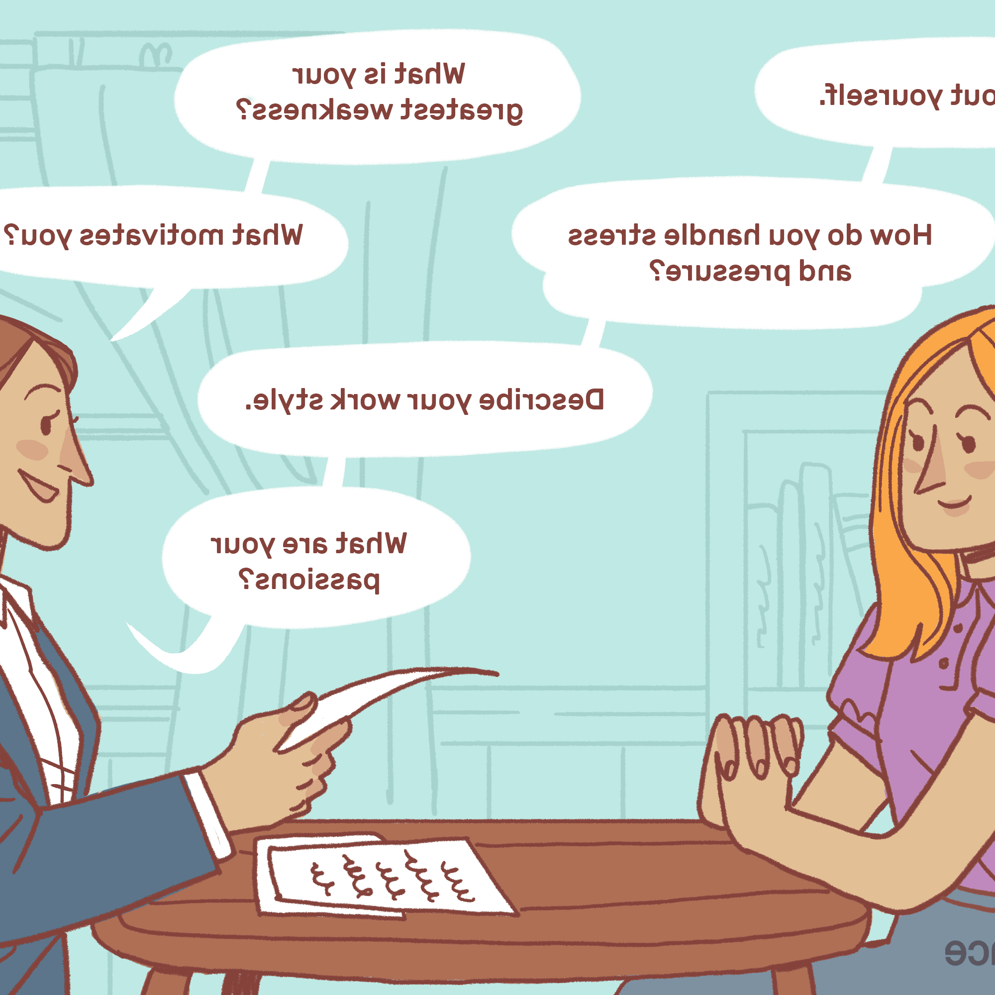 What are the 10 most common interview questions and answers?