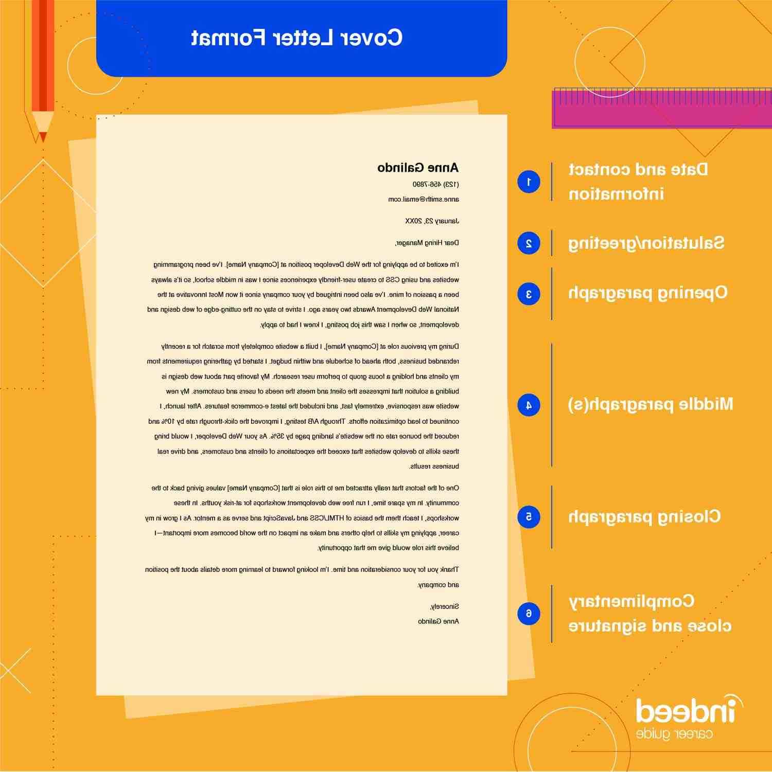 How do I write a cover letter for indeed with no experience?
