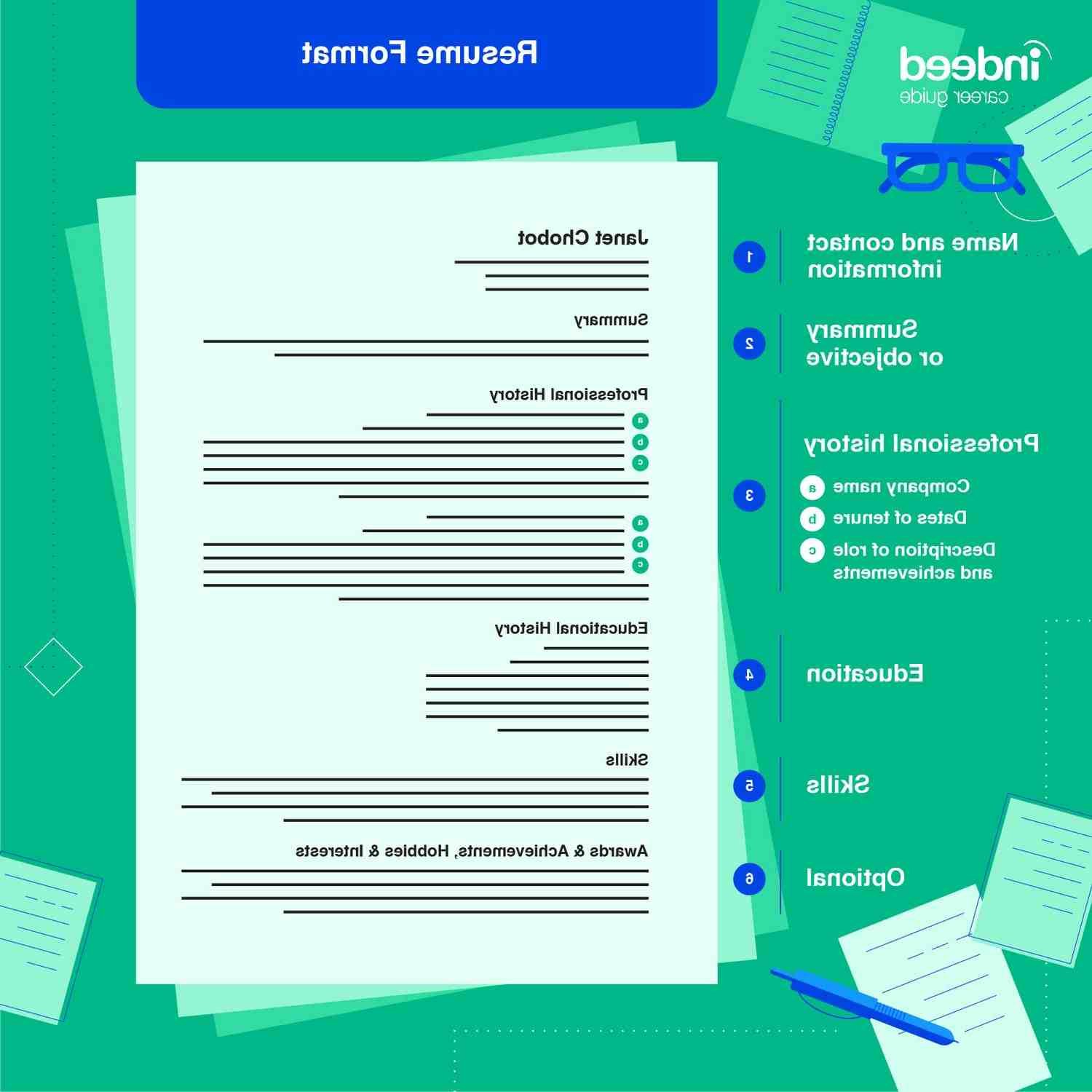 Is it better to upload resume or use Indeed resume?