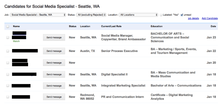 Is sponsoring a job on Indeed worth it?